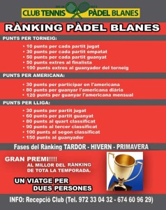RankingPadel